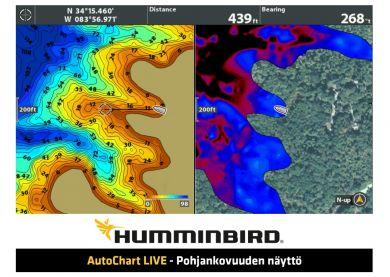HUMMINBIRD HELIX 7 MEGA DI GPS G3N